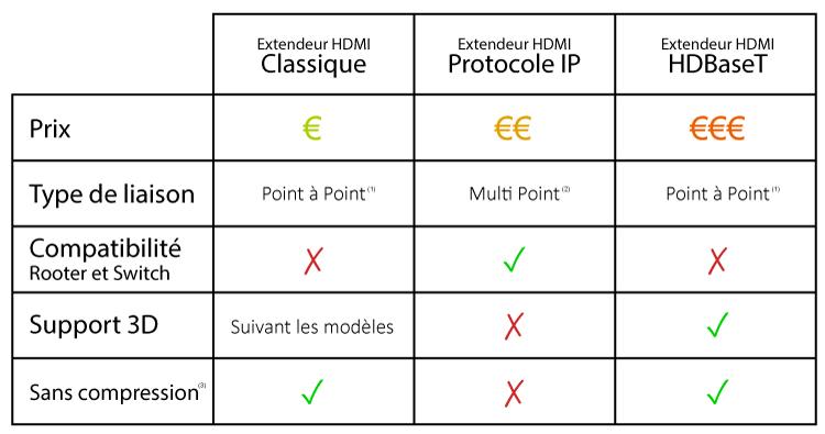 comparaison-extenders.jpg